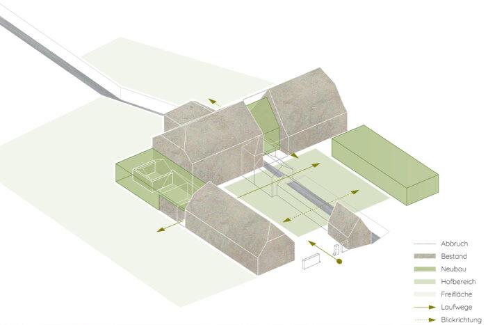 Kramer Mühle